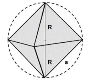 Octaedro inscrito na esfera- inscrição e circunscrição