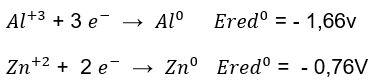 Reação de pilha de alumínio e zinco
