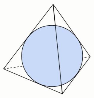 Tetraedro circunscrito à esfera - inscrição e circunscrição