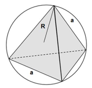 Tetraedro inscrito na esfera - inscrição e circunscrição