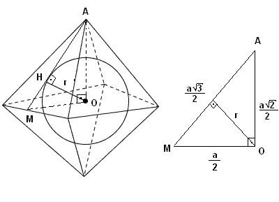Uma esfera de raio r inscrita em um octaedro regular