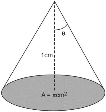 questão sobre cones