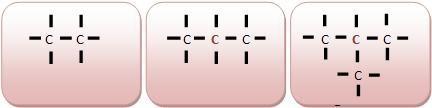 Esquemas demonstrando moléculas onde temos apenas carbonos saturados. Fonte da imagem: manualdaquimica