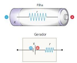 Pilha e gerador elétrico