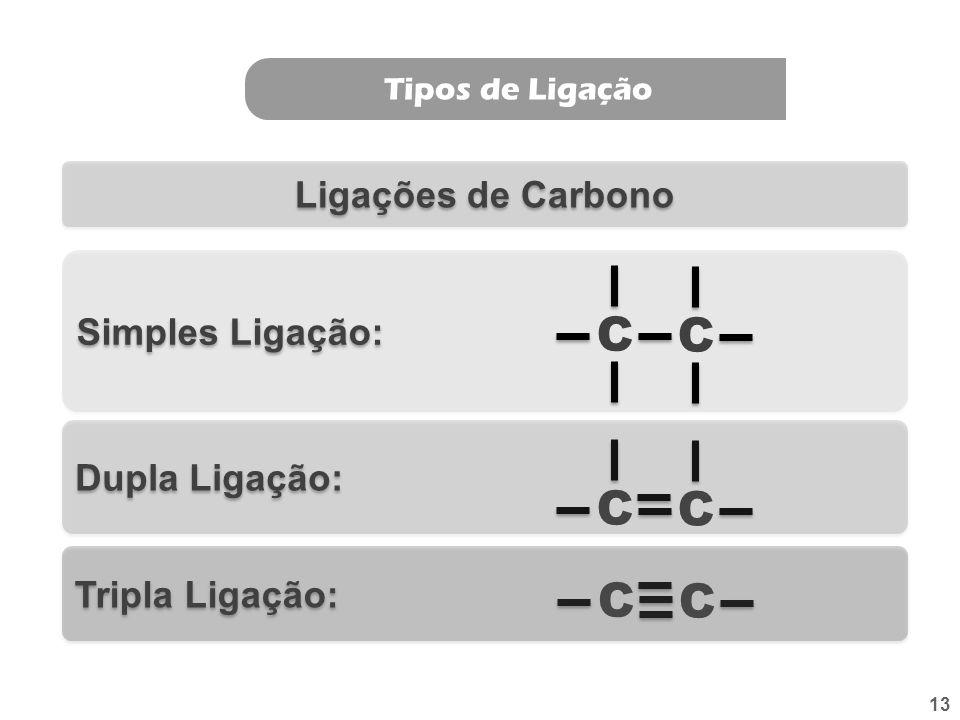 Tabela mostrando os diferentes tipos de ligação realizadas pelos átomos de carbono. química orgânica
