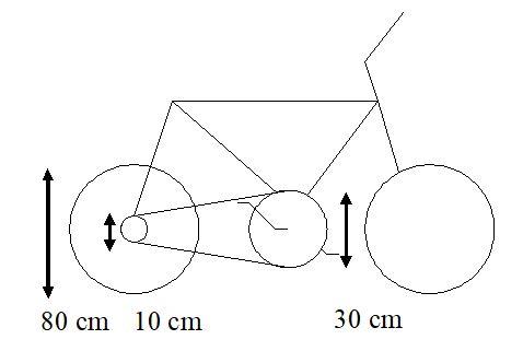 Bicicleta - Simulado de física