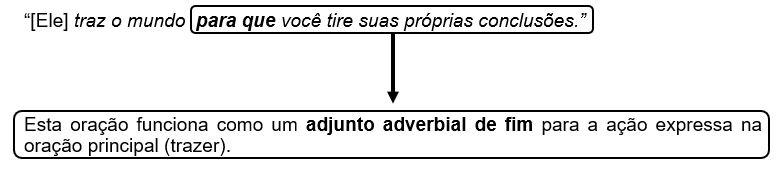 Exemplo de período composto por subordinação