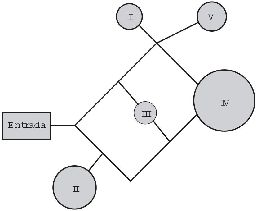 Mapa simulado de matemática