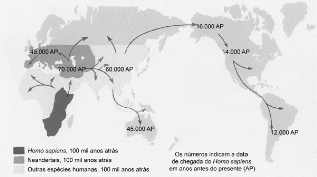 Mapa da migração dos hominídeos