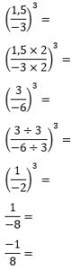 Exemplo de simplificação de frações