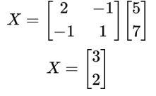 Cálculo de matriz inversa