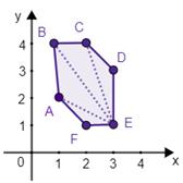 Hexágono com divisão em triângulos