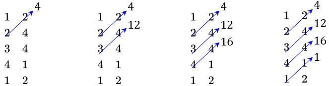 Multiplicação de diagonais