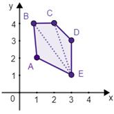 Polígono com divisão em triângulos