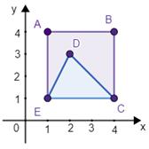 Polígono de um quadrado