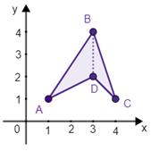 Polígono para cálculo de área com divisão de triângulos