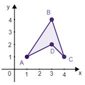 Polígono para cálculo de área