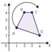 Quadrilátero com uma curva de origem em A simbolizando o sentido horário