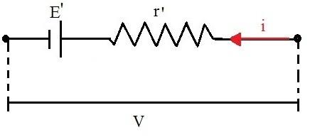 Receptores elétricos