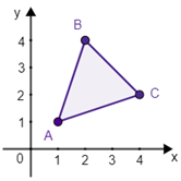 Triângulo para cálculo de área