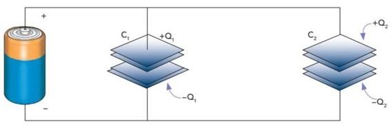 Associação de capacitores em paralelo