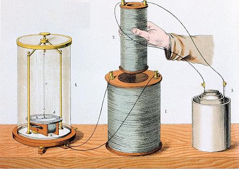 Experimento de Faraday - eletromagnetismo