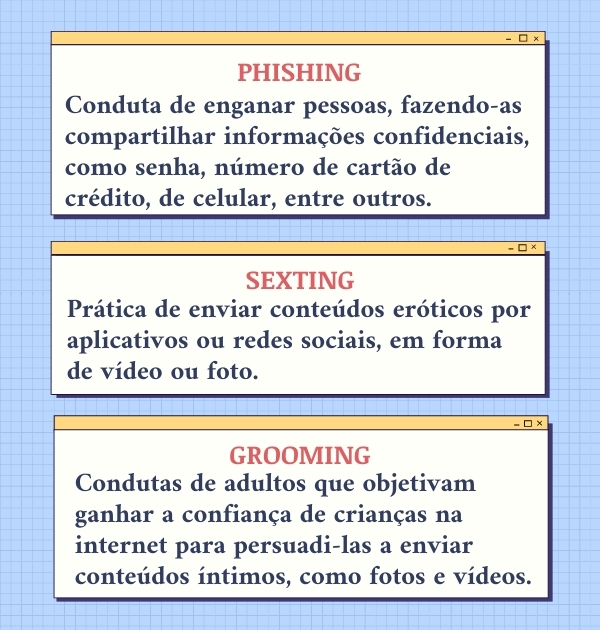 Phishing, sexting e grooming - como se proteger na internet